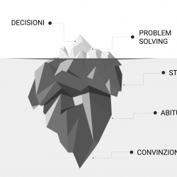 Decision Making: come prendere decisioni migliori